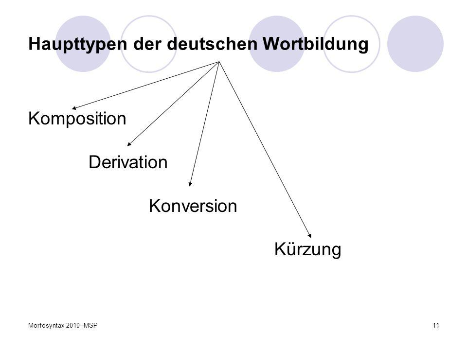 Haupttypen der deutschen Wortbildung