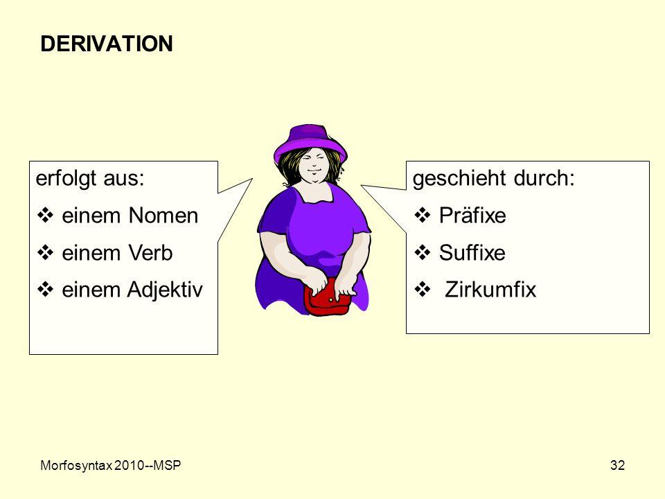 DERIVATION erfolgt aus: einem Nomen einem Verb einem Adjektiv