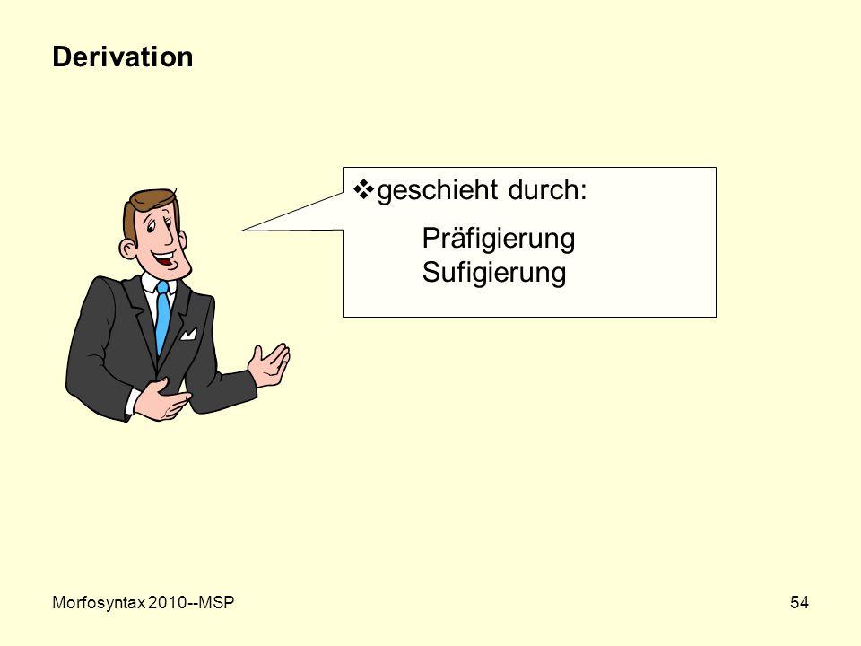 Derivation geschieht durch: Präfigierung Sufigierung