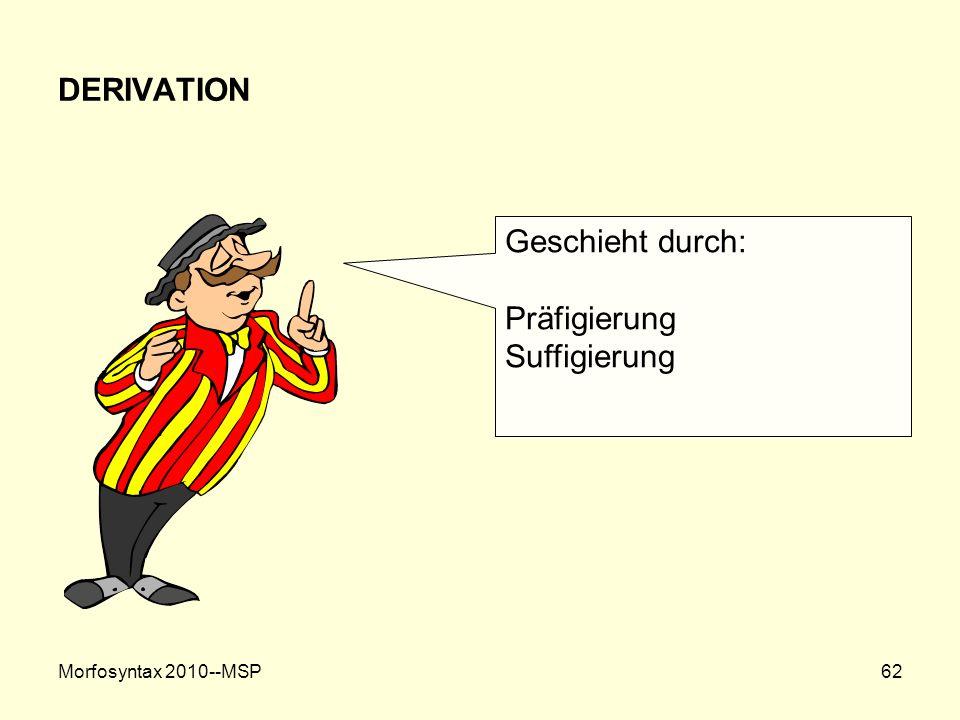 DERIVATION Geschieht durch: Präfigierung Suffigierung