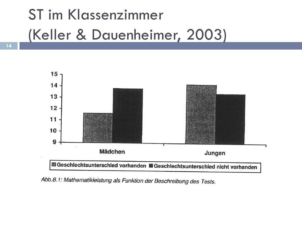 ST im Klassenzimmer (Keller & Dauenheimer, 2003)