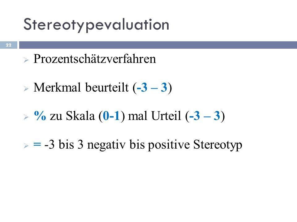 Stereotypevaluation Prozentschätzverfahren Merkmal beurteilt (-3 – 3)