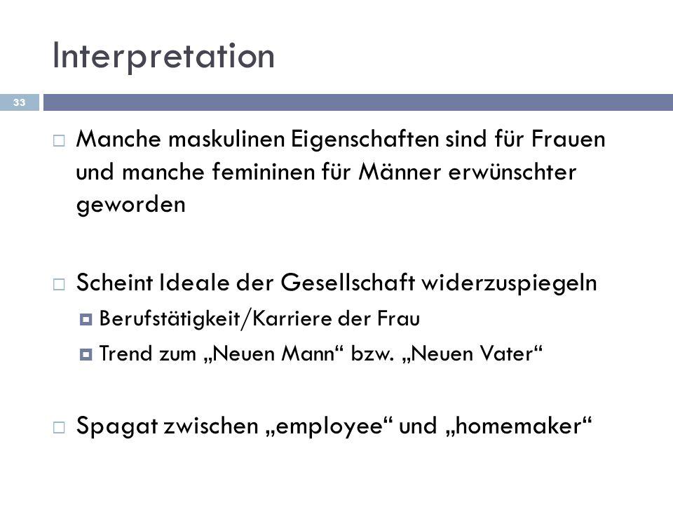 Interpretation Manche maskulinen Eigenschaften sind für Frauen und manche femininen für Männer erwünschter geworden.