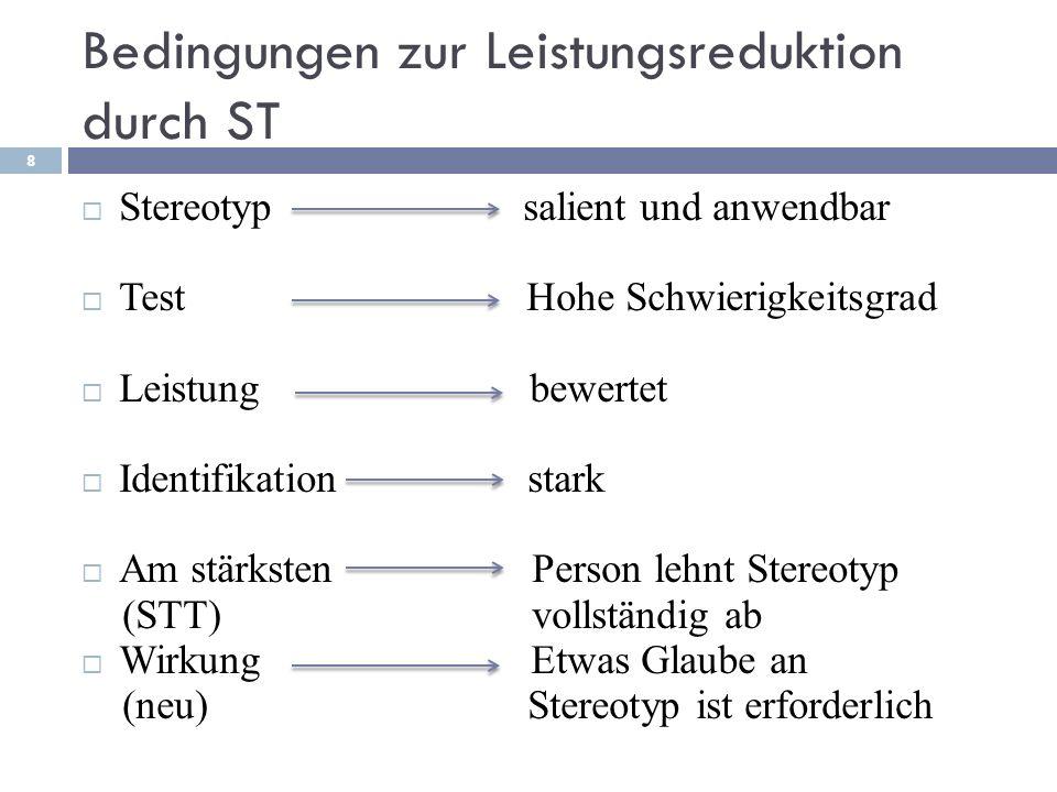 Bedingungen zur Leistungsreduktion durch ST