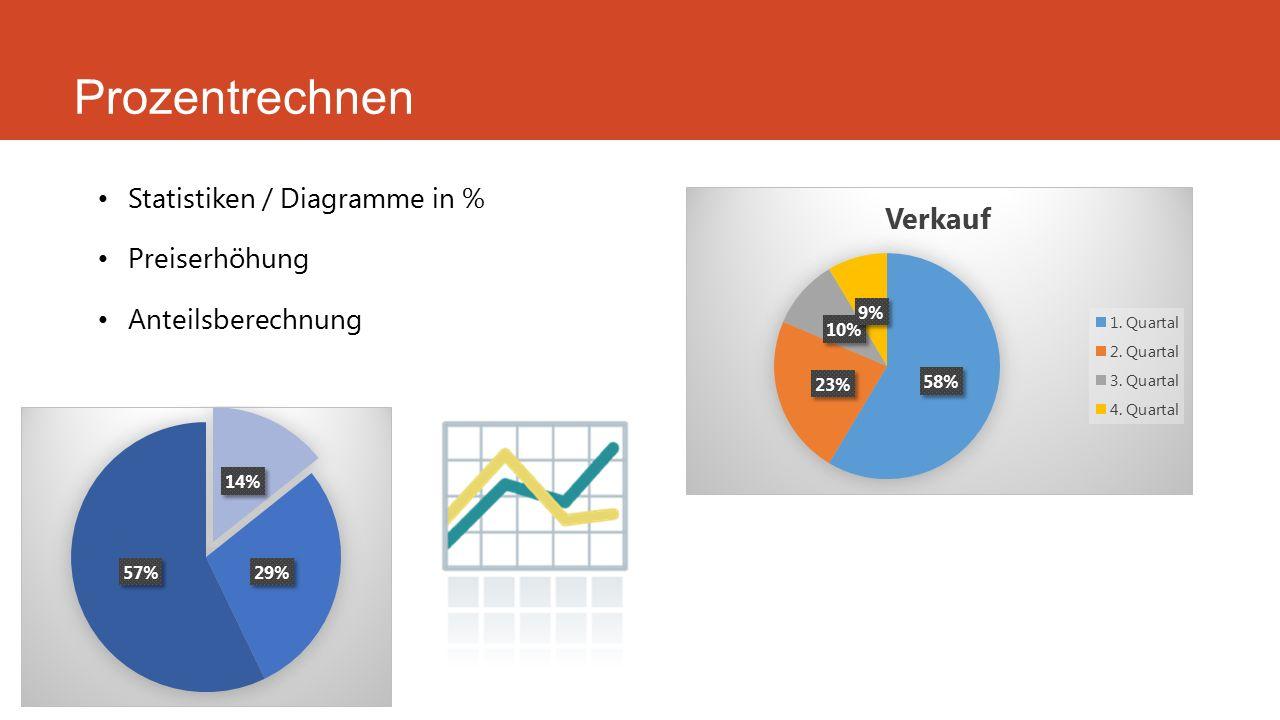 Prozentrechnen Statistiken / Diagramme in % Preiserhöhung