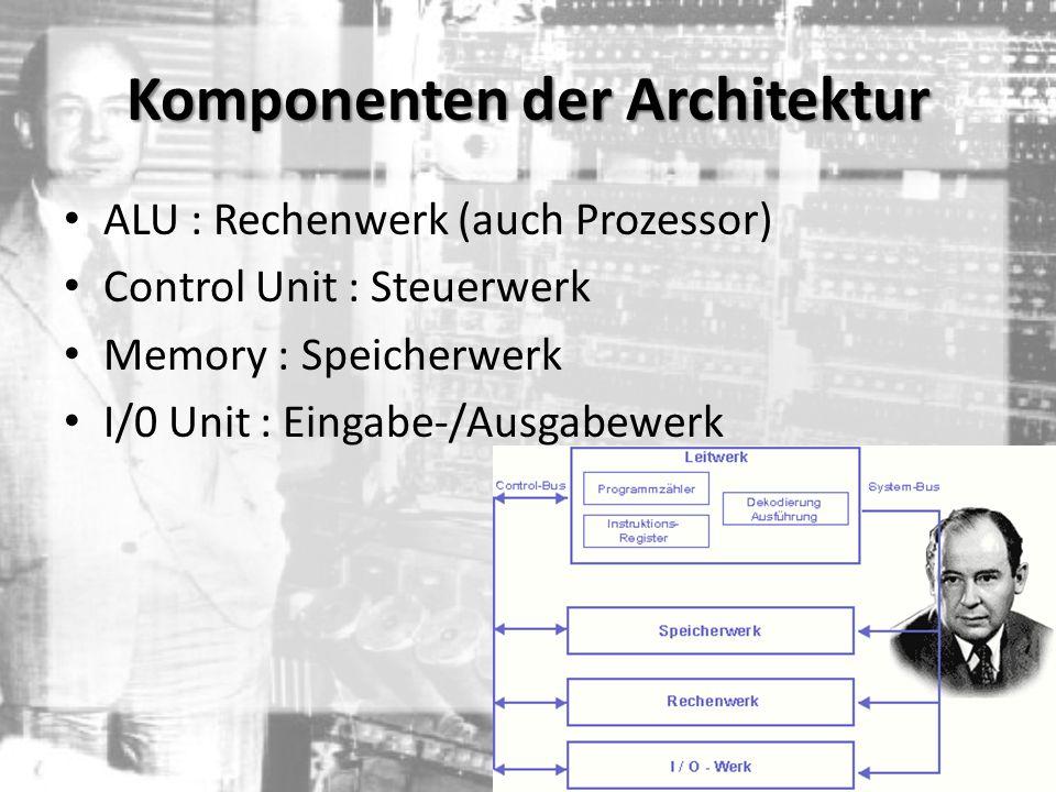Komponenten der Architektur