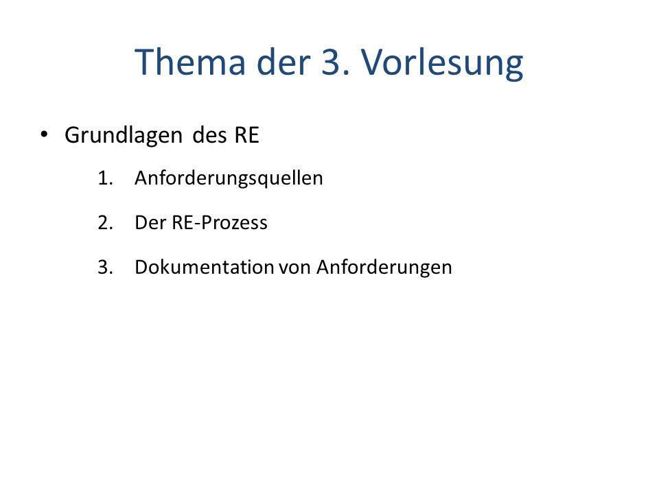Thema der 3. Vorlesung Grundlagen des RE Anforderungsquellen