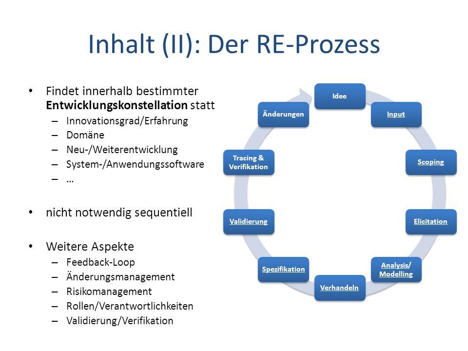 Inhalt (II): Der RE-Prozess