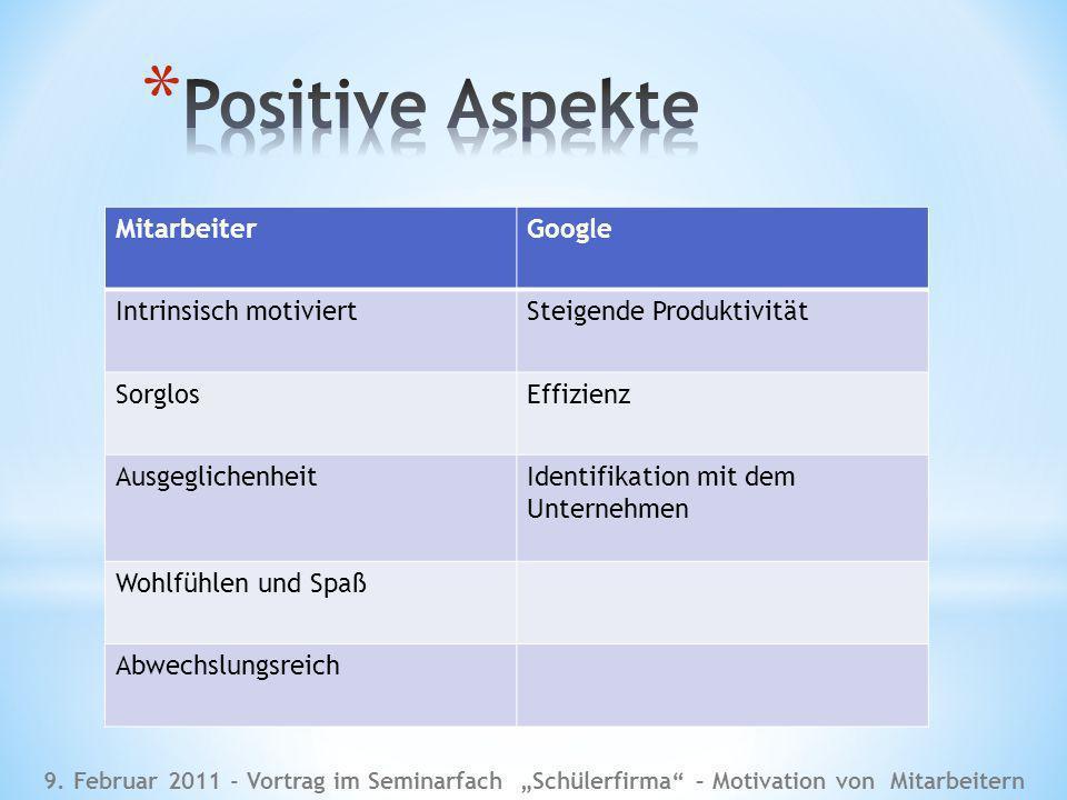 Positive Aspekte Mitarbeiter Google Intrinsisch motiviert