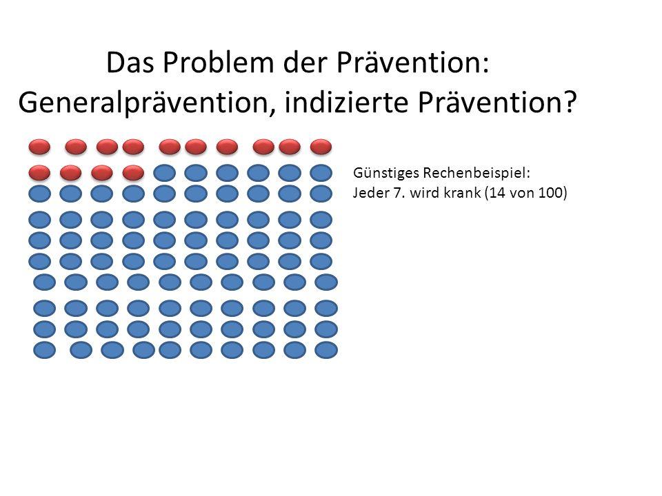Das Problem der Prävention: Generalprävention, indizierte Prävention