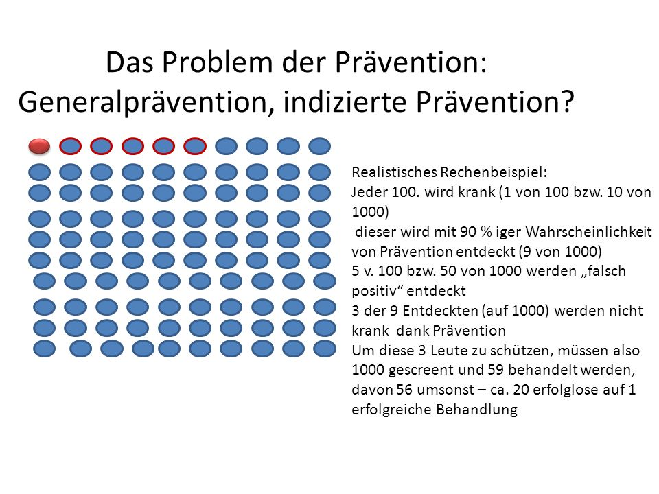 Das Problem der Prävention: Generalprävention, indizierte Prävention
