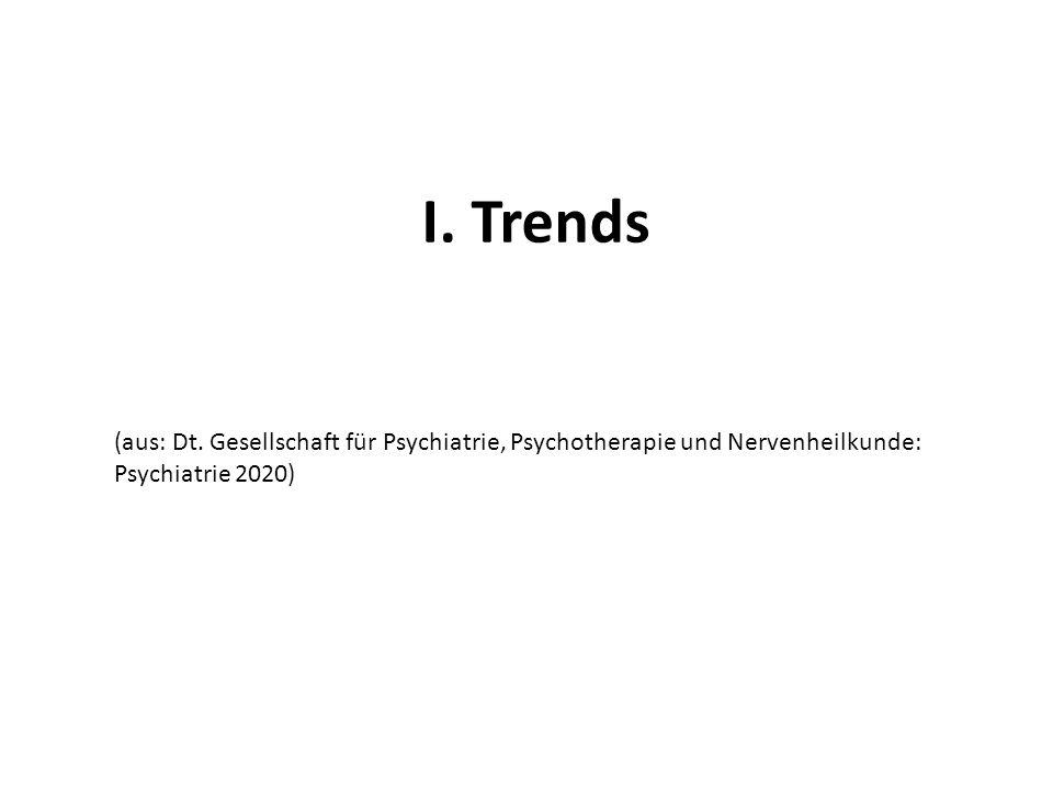 I. Trends (aus: Dt.