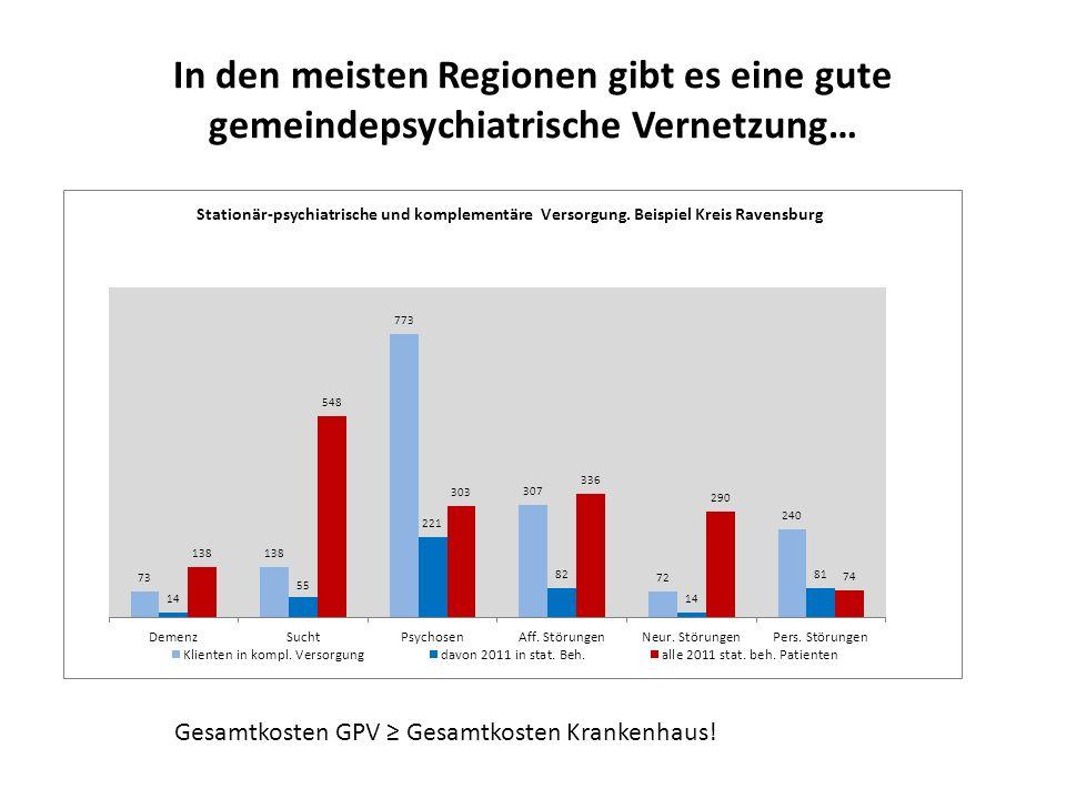 In den meisten Regionen gibt es eine gute gemeindepsychiatrische Vernetzung…
