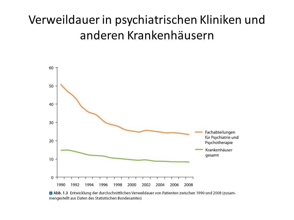 Verweildauer in psychiatrischen Kliniken und anderen Krankenhäusern