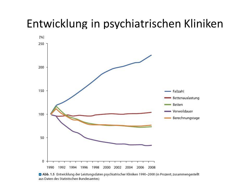 Entwicklung in psychiatrischen Kliniken