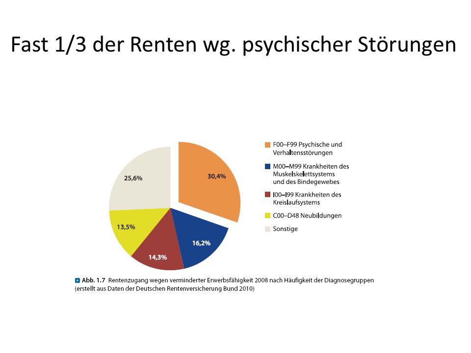 Fast 1/3 der Renten wg. psychischer Störungen