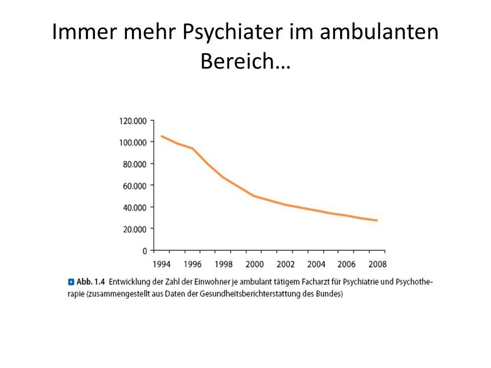 Immer mehr Psychiater im ambulanten Bereich…