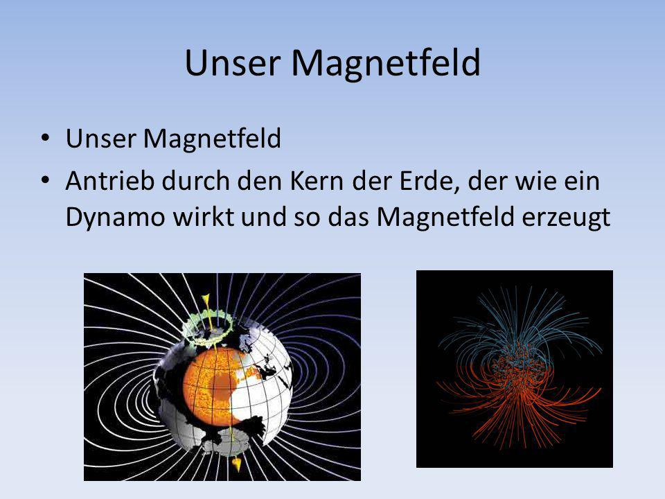 Unser Magnetfeld Unser Magnetfeld