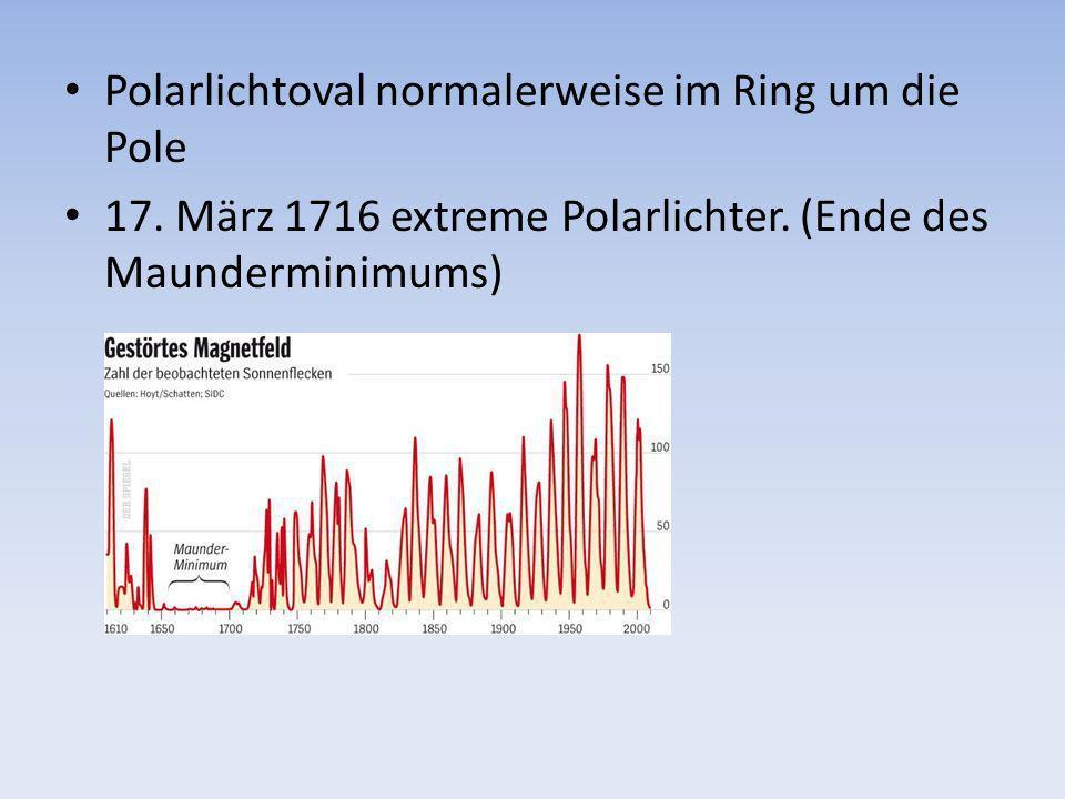Polarlichtoval normalerweise im Ring um die Pole
