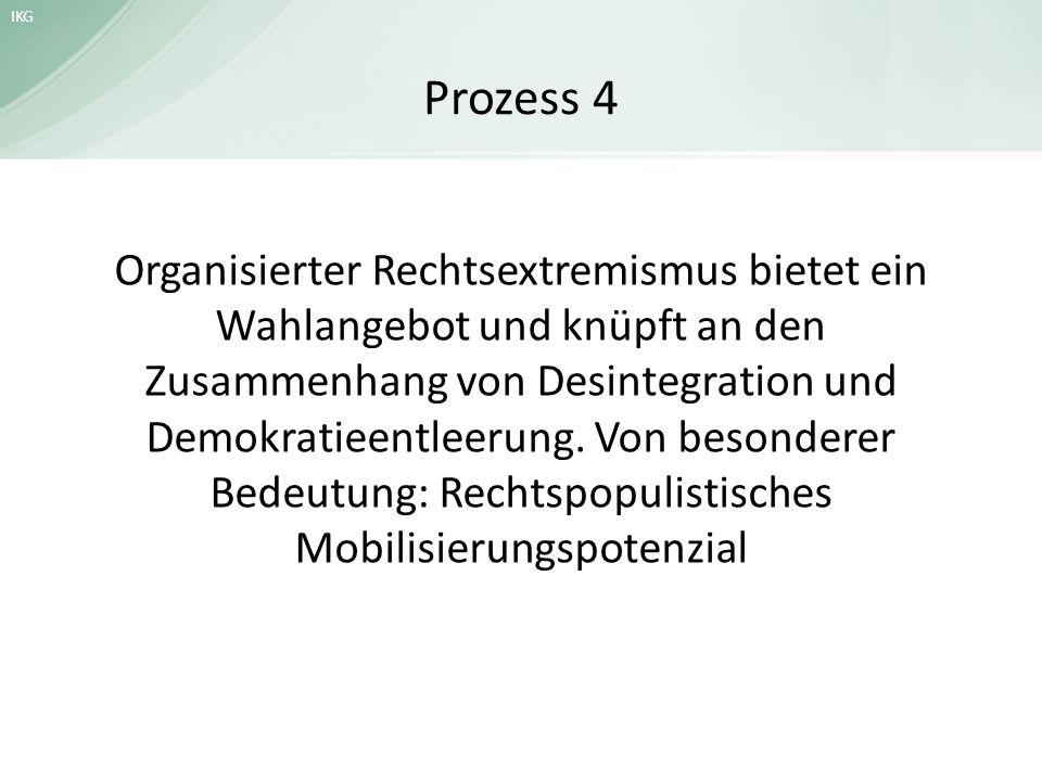 Prozess 4