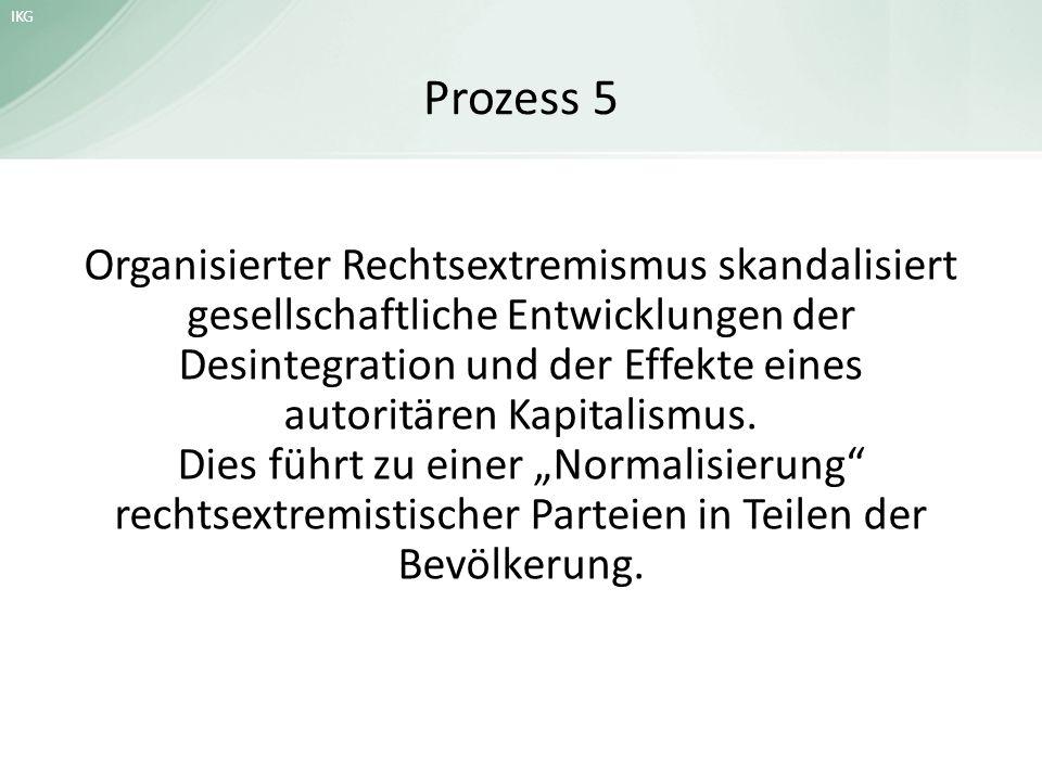 Prozess 5