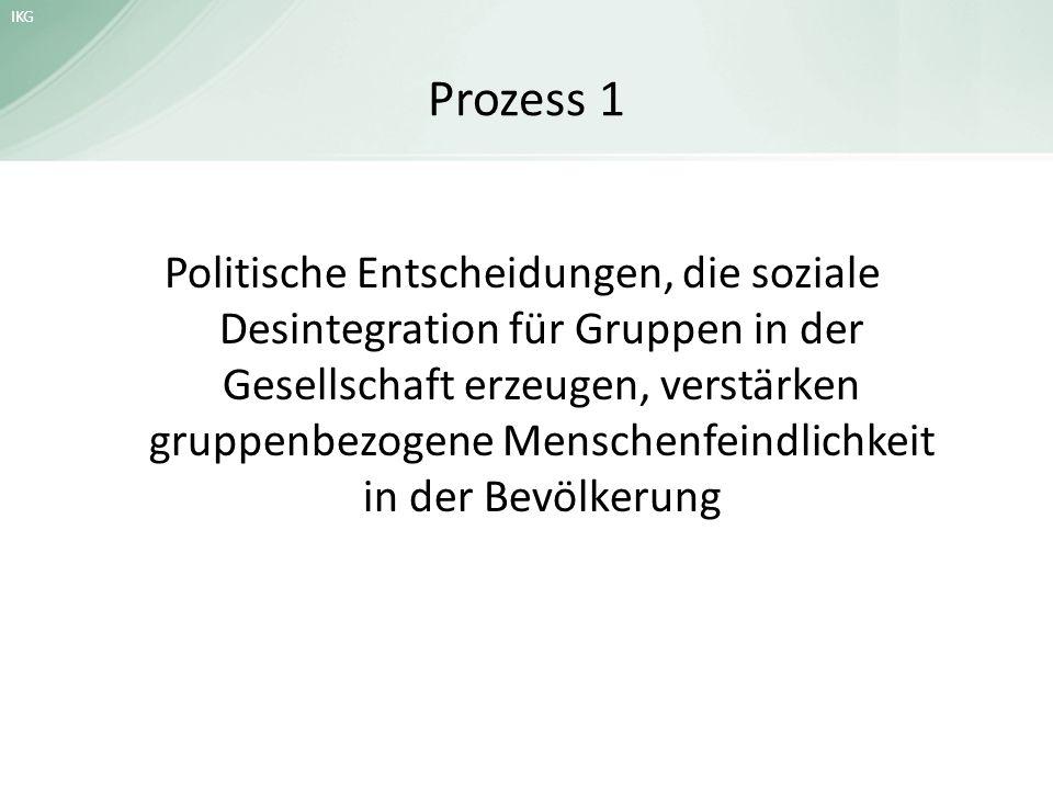 Prozess 1