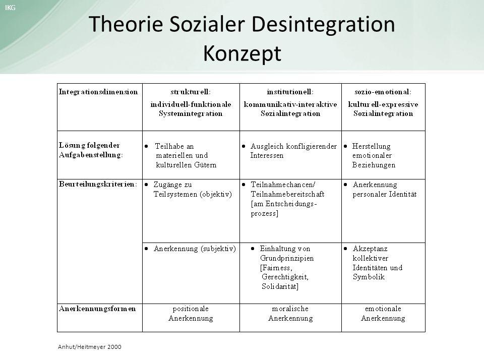 Theorie Sozialer Desintegration Konzept