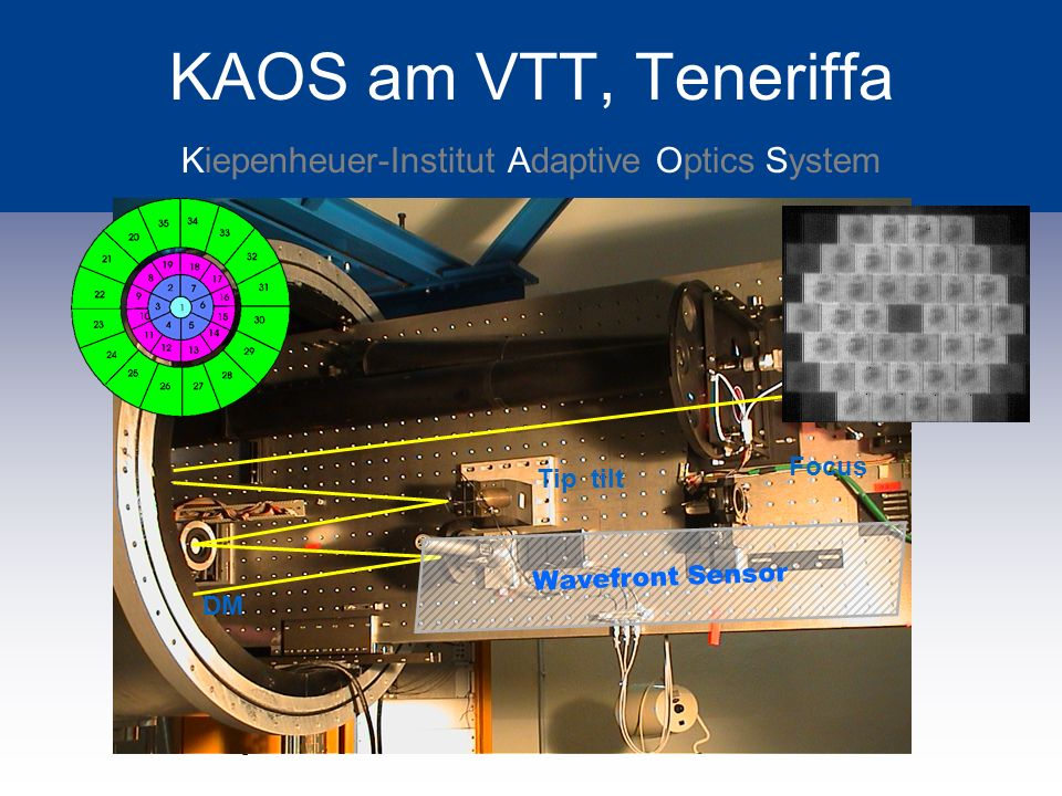 KAOS am VTT, Teneriffa Kiepenheuer-Institut Adaptive Optics System
