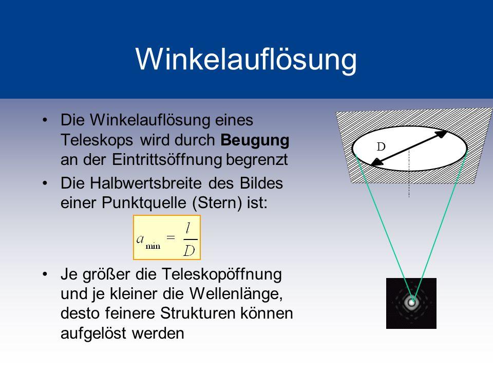 Winkelauflösung D. Die Winkelauflösung eines Teleskops wird durch Beugung an der Eintrittsöffnung begrenzt.