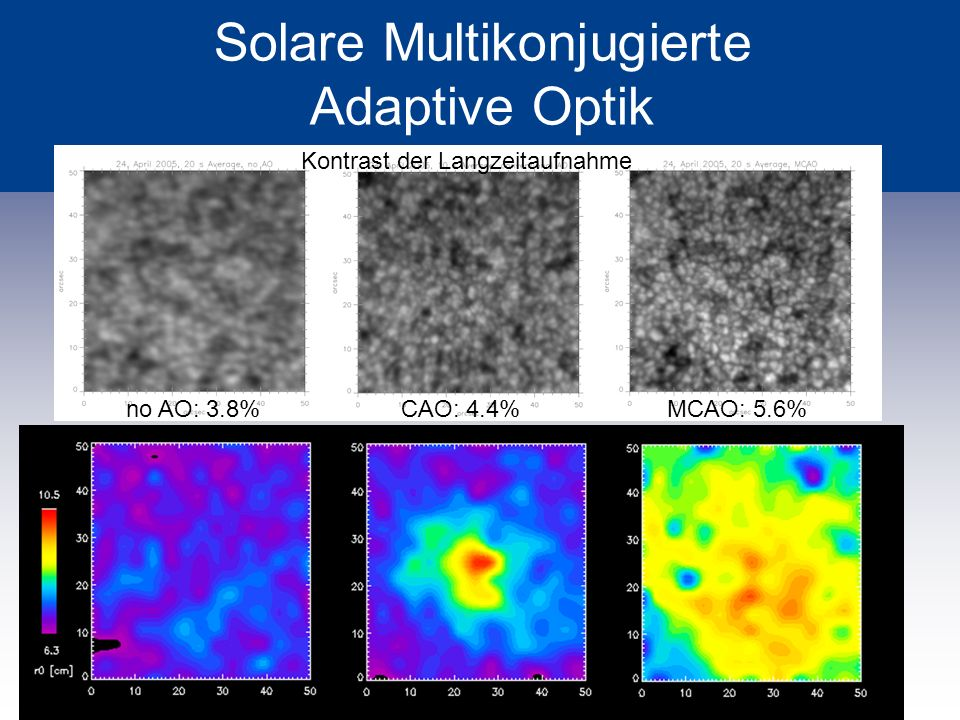 Solare Multikonjugierte Adaptive Optik