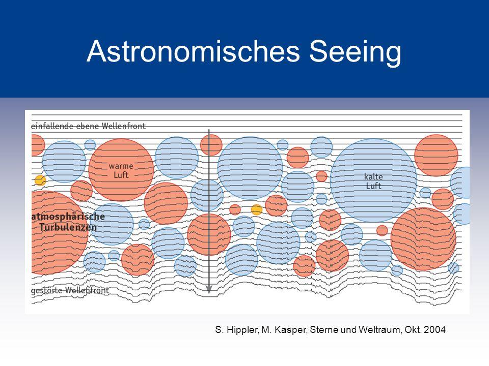 Astronomisches Seeing