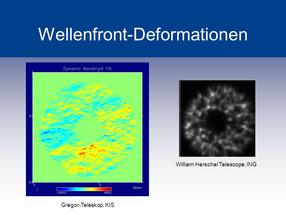 Wellenfront-Deformationen