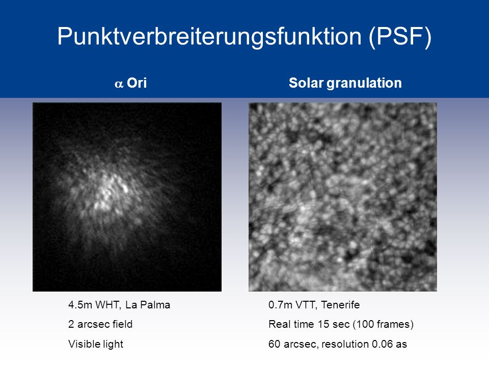 Punktverbreiterungsfunktion (PSF)