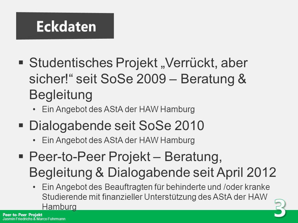 """Eckdaten Studentisches Projekt """"Verrückt, aber sicher! seit SoSe 2009 – Beratung & Begleitung. Ein Angebot des AStA der HAW Hamburg."""