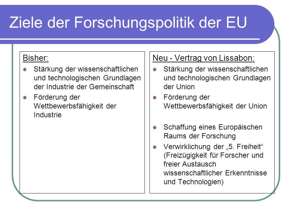 Ziele der Forschungspolitik der EU