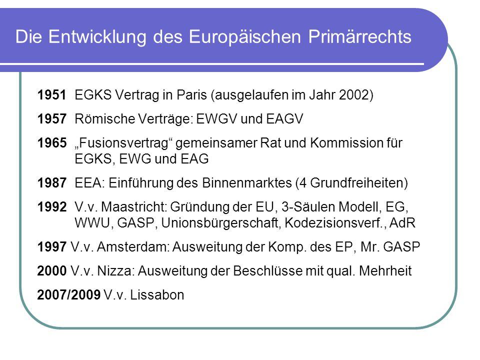 Die Entwicklung des Europäischen Primärrechts