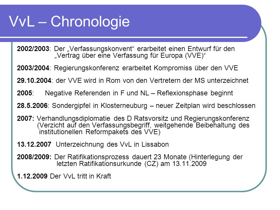 VvL – Chronologie