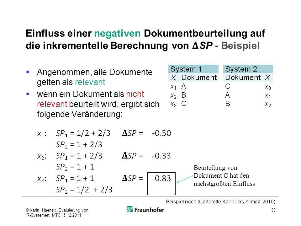 Einfluss einer negativen Dokumentbeurteilung auf die inkrementelle Berechnung von 𝚫SP - Beispiel