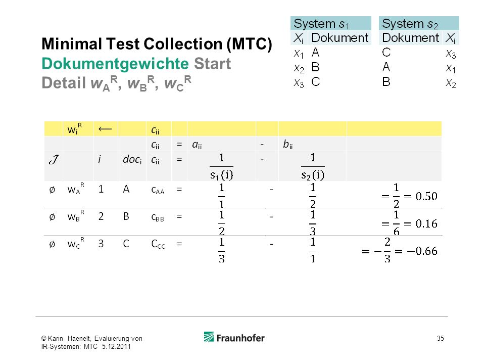 Minimal Test Collection (MTC) Dokumentgewichte Start Detail wAR, wBR, wCR