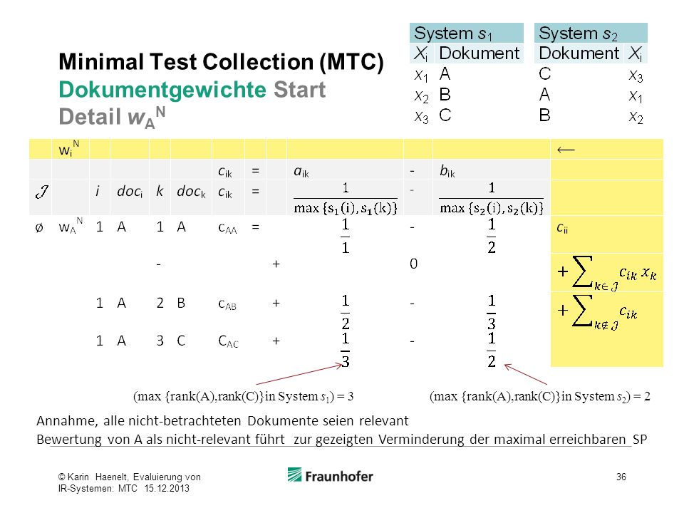 Minimal Test Collection (MTC) Dokumentgewichte Start Detail wAN