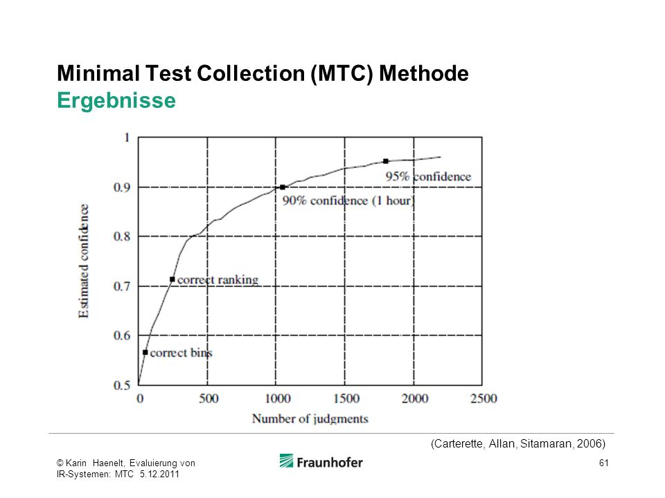 Minimal Test Collection (MTC) Methode Ergebnisse