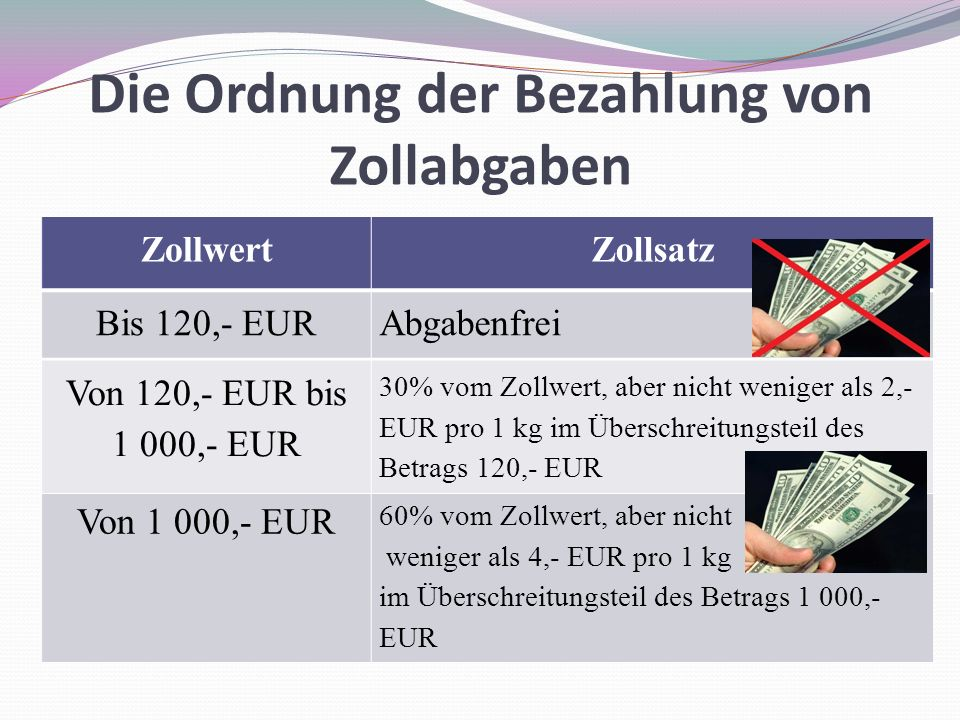 Die Ordnung der Bezahlung von Zollabgaben