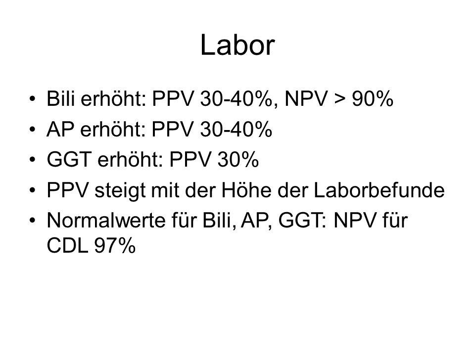 Labor Bili erhöht: PPV 30-40%, NPV > 90% AP erhöht: PPV 30-40%