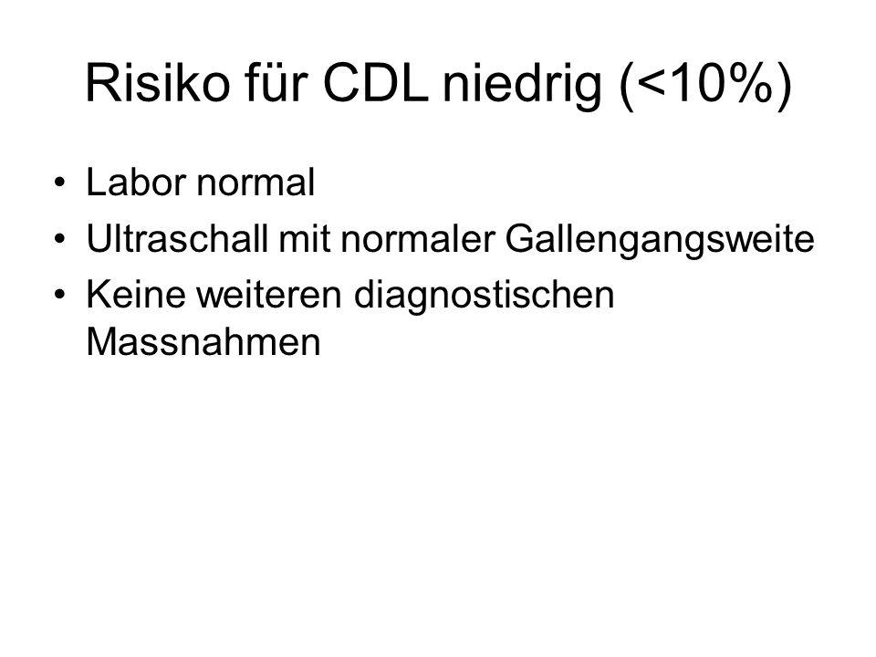 Risiko für CDL niedrig (<10%)