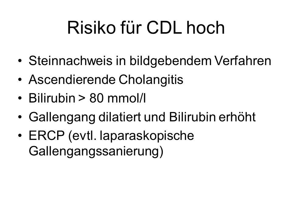 Risiko für CDL hoch Steinnachweis in bildgebendem Verfahren