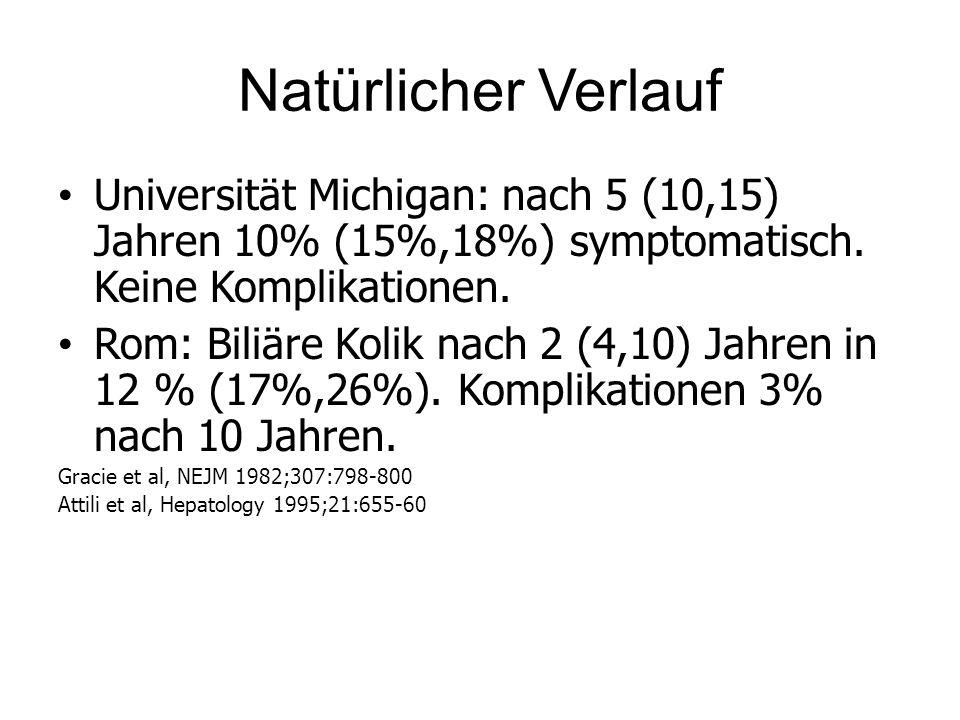 Natürlicher Verlauf Universität Michigan: nach 5 (10,15) Jahren 10% (15%,18%) symptomatisch. Keine Komplikationen.