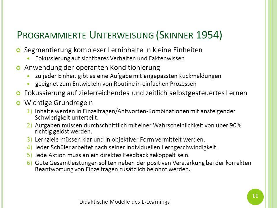 Programmierte Unterweisung (Skinner 1954)