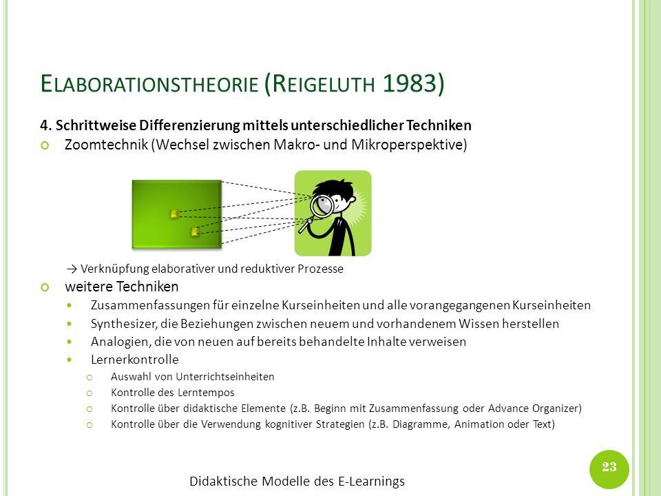 Elaborationstheorie (Reigeluth 1983)