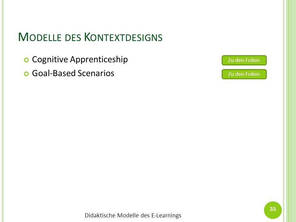 Modelle des Kontextdesigns