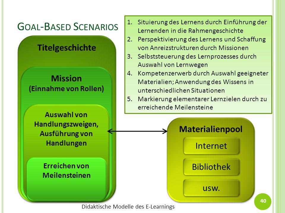 Goal-Based Scenarios Titelgeschichte Mission Materialienpool Internet